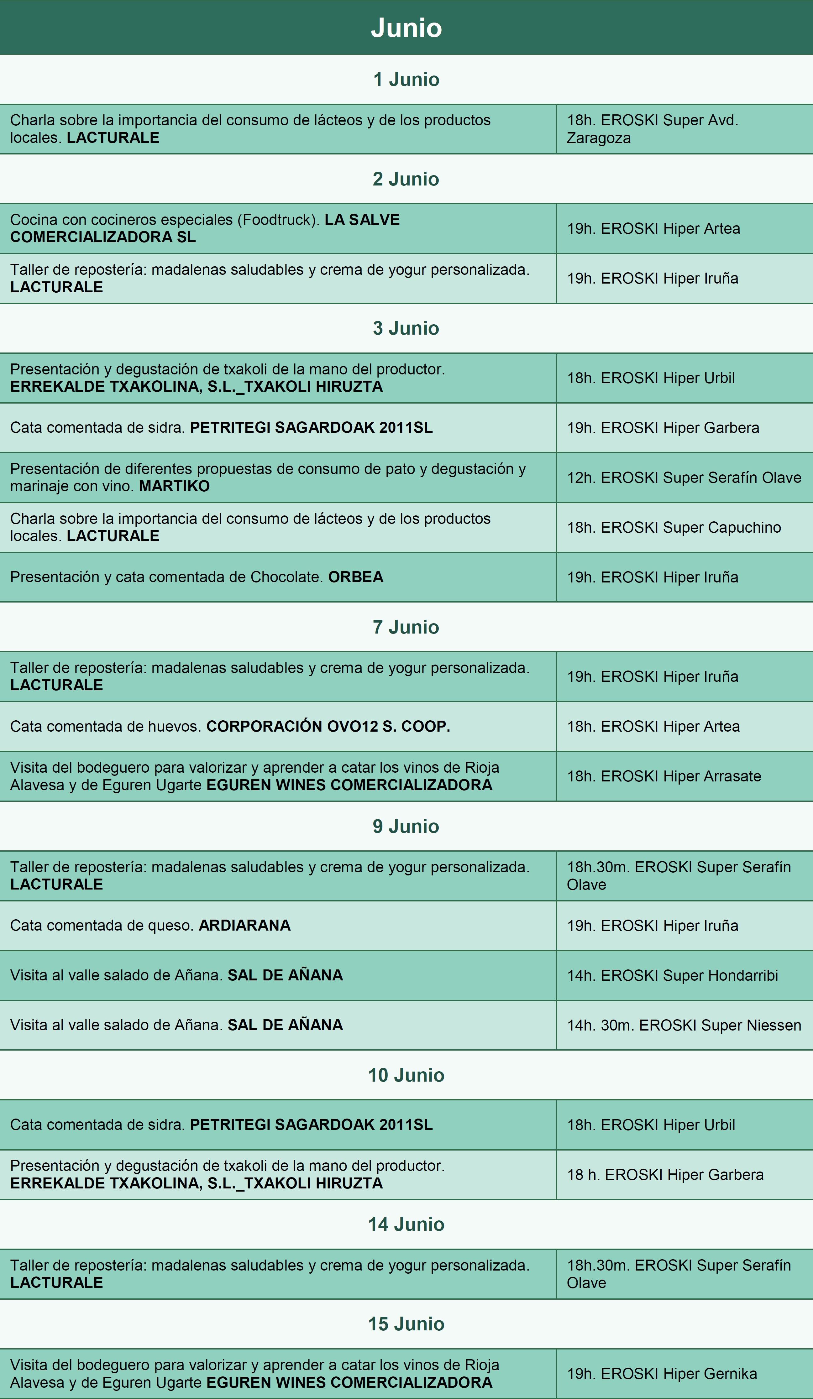 Eventos junio productos locales País Vasco y Navarra