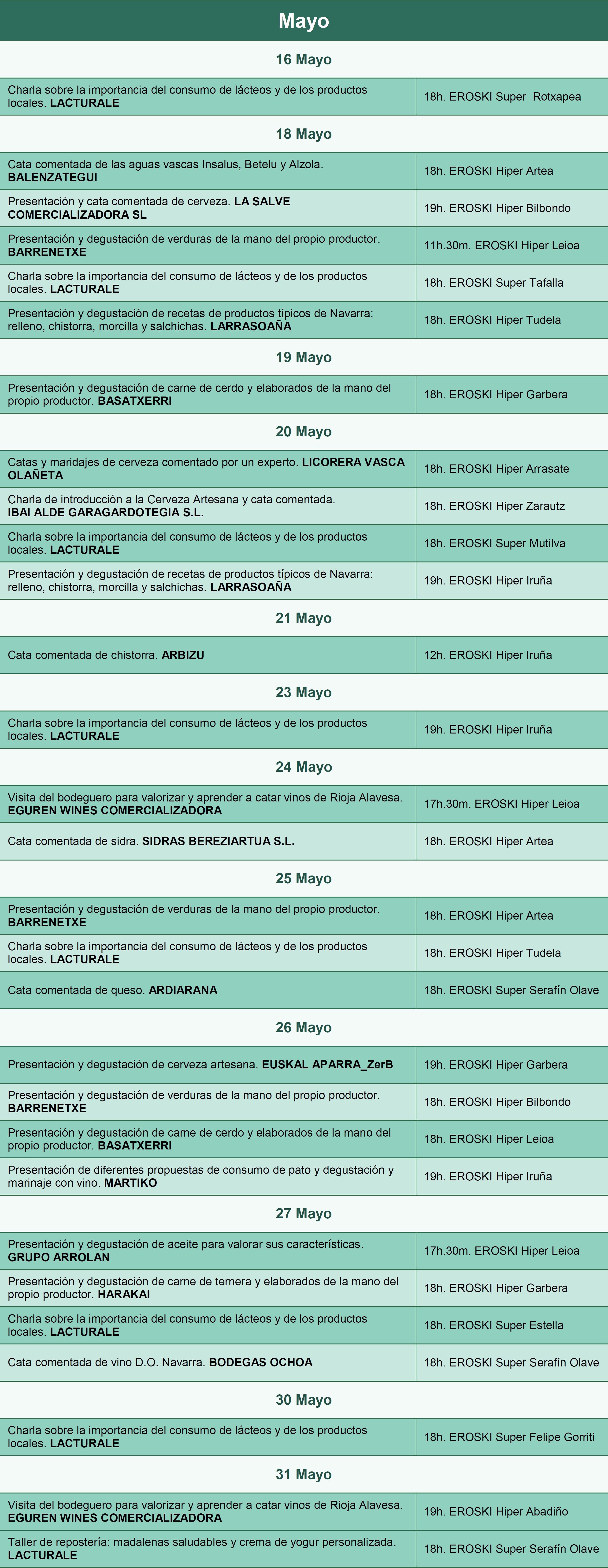 Eventos mayo productos locales País Vasco y Navarra