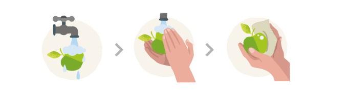 ¿Lavamos bien las frutas y verduras?