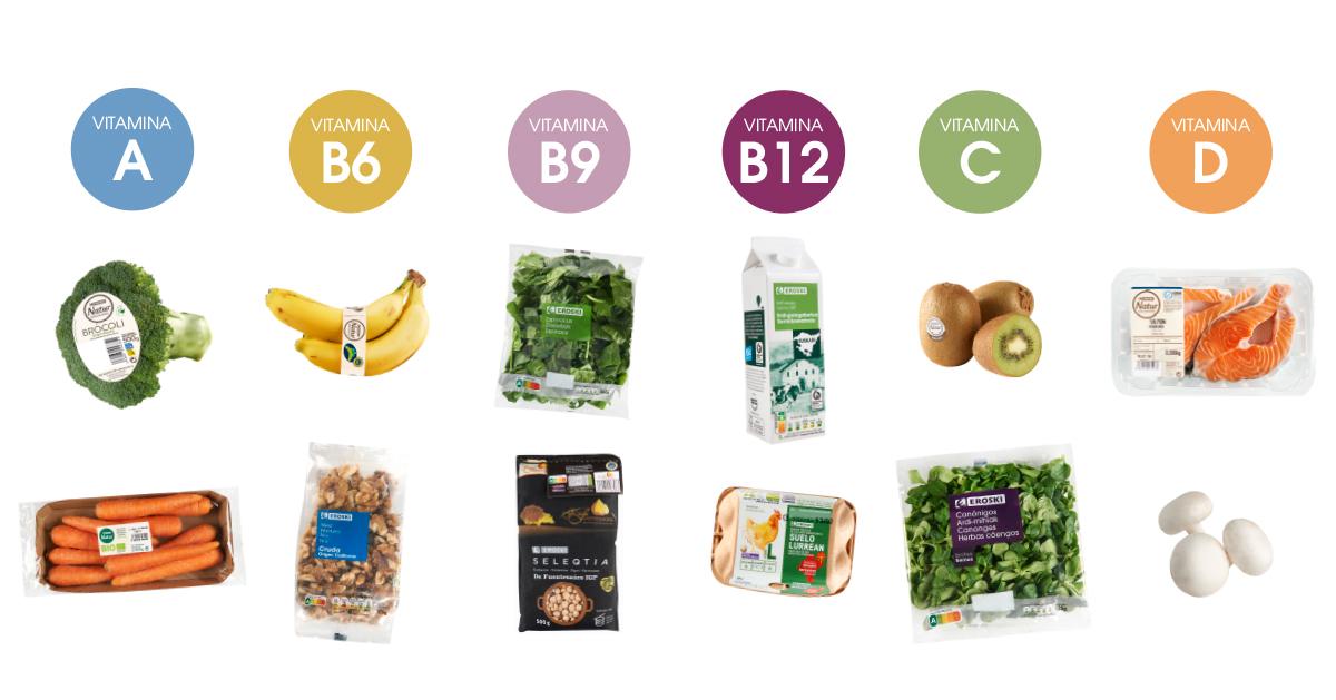 ¿Sabes qué alimentos te aportan las vitaminas y minerales que necesitan tus defensas?